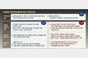 """""""지방세 종목-세율 지방이 정하자""""… 부익부 빈익빈 우려도"""