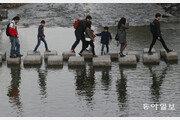 [주말날씨]평년기온 웃돌며 봄기운 완연…내일(4일) 밤부터 전국에 눈·비