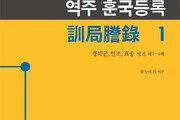 조선시대 군인들 일상 보니… 생계 위해 품팔이도