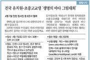 [인천판/알립니다]전국 유치원-초중고교생 '생명의 바다 그림대회'