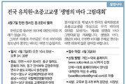 [알립니다]전국 유치원-초중고교생 '생명의 바다 그림대회'