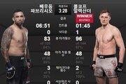 'UFC 신성' 볼코프, 前 헤비급 챔피언 베우둠 제압…4R KO승