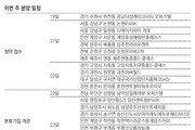 [부동산캘린더]전국 12곳 분양… 본보기집 10곳 열어