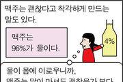 [만화 그리는 의사들]〈51〉통닭과 맥주