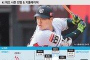 [프로야구 개막특집] kt 시즌 전망 및 키 플레이어