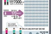 [History&]한국 사회와 함께한 맥도날드 30년, 고객 사랑과 상생의 역사
