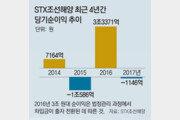 STX조선 9일 자구안 시한… '법정관리' 위기에도 노사 평행선