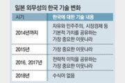 [단독]日 '한국은 가장 중요한 이웃' 표현 삭제