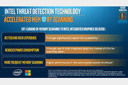 [뉴스줌인] 인텔, 성능저하 최소화하는 보안 기술 발표