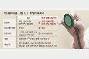 [단독]동네의원도 5월부터 '15분 진료'
