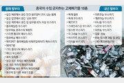 중국發 쓰레기 대란 또 오나