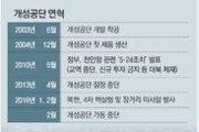 """""""남북경협, 10년만에 봄 오나"""" 산업계 기대감 솔솔"""