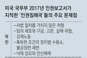 """美 """"北, 지독한 인권침해""""… 정상회담 주요 쟁점 되나"""