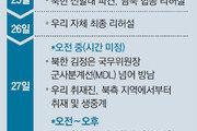 문재인 대통령-김정은, 분계선 첫 악수→공식환영식→정상회담→만찬