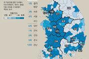 유권자들 건강문제 관심 쏠릴때 지방의회는 SOC 논의 몰두