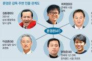 """문경은 """"고된 감독생활 언제까지?… SK서 10년은 채우고파"""""""