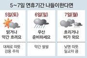 어린이날 마스크-6, 7일 우산 준비하세요