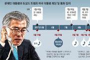 """""""북핵해결 이번이 마지막 기회""""… 한-미 '비핵화 시간표' 최종조율"""