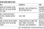 """'방사능 침대' 사태 부른 음이온 맹신… 과학계 """"건강효과 없다"""""""