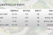 """""""삽 뜬 호재 잡아라""""… 착공 들어간 교통 수혜단지 '주목'"""