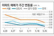 [아파트시세]서울 재건축 아파트 매매가 5주 연속 하락