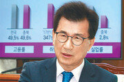 """이시종 """"국내 최고 '종합행정 전문가' 자부… 4% 충북경제 완성 이뤄낼 것"""""""