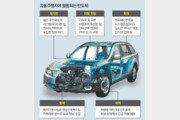 '미래 블루칩' 차량용 반도체 시장 선점하라