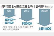 """KDI """"최저임금 인상으로 올 최대 8만명 실직"""" 경고"""