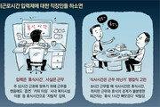 """""""52시간 넘으면 인사팀서 경고메일… 일하고도 '커피 타임' 입력"""""""