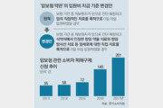 암보험금 지급 기준 명확히 해 '민원 폭탄' 없앤다