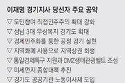무상교복-청년배당-치과주치의 등 이재명 '성남發 복지' 경기 확대할 듯