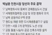 """박남춘 """"인천, 남북 잇는 경제중심도시로"""""""