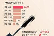 [최재원의 빅데이터]'자연미인' K뷰티, 세계를 매혹시키다