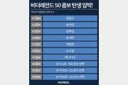 '50콤보 달성 초읽기', 비더레전드 4년만의 당첨자 배출 눈앞