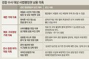 """검찰로 넘어간 '재판거래 의혹'… 대법관 13명 """"근거없다"""" 반발"""
