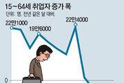 3040 일자리 급감… 무너지는 '한국경제 허리'