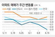 서울 전세금 0.02% 떨어져… 13주 연속 하락세