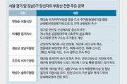 """강남 3구 구청장 """"재건축 가속"""" 목소리 높였지만…"""