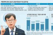 """""""일감 몰아주기 규제대상 확대""""… 재벌개혁 고삐 더 죄는 김상조"""