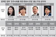 靑-감사원 이어 대법관까지… 민변은 문재인 정부 '인력뱅크'