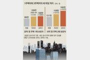 3주택자 '타깃 증세'… 합산 33억때 종부세 1558만원→2648만원