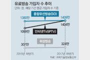 """유료방송 합산규제 연장 움직임… """"미디어업계 경쟁력 약화"""""""