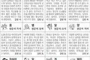 [스포츠동아 오늘의 운세] 2018년 7월 16일 월요일 (음력 6월 4일)