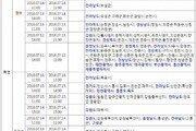 """[오늘 날씨]서울 첫 폭염경보 """"앗 뜨거""""…대구 백화점 스프링클러 오작동"""
