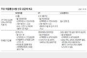 SKT, 월 3만3000원 準보편요금제 선보여