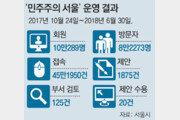 서울시, 시민 정책제안에 귀 더 연다