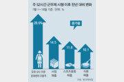 """""""가족과 집밥"""" 간편식 늘고… 야간 문화센터 북적"""