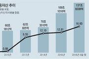 [IR 리포트]미래에셋자산운용 해외진출 15년… 30개국서 1600개 상품 판매
