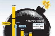 1명 민원에 16만명 구제? 즉시연금 '1조 폭탄'