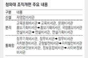 교육-문화, 홍보기획-국정홍보 비서관 분리…靑 자영업비서관 신설 등 조직개편